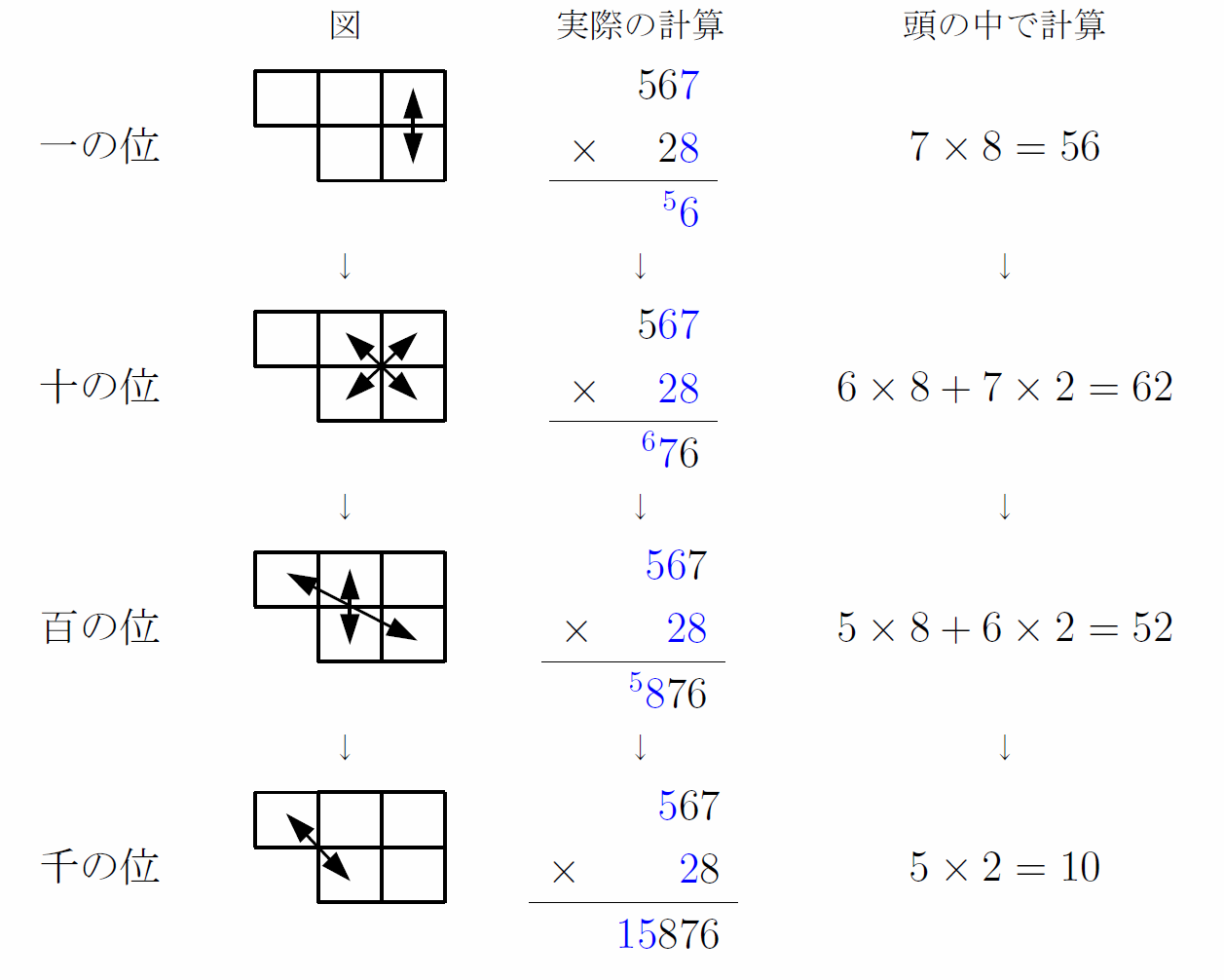 figure32