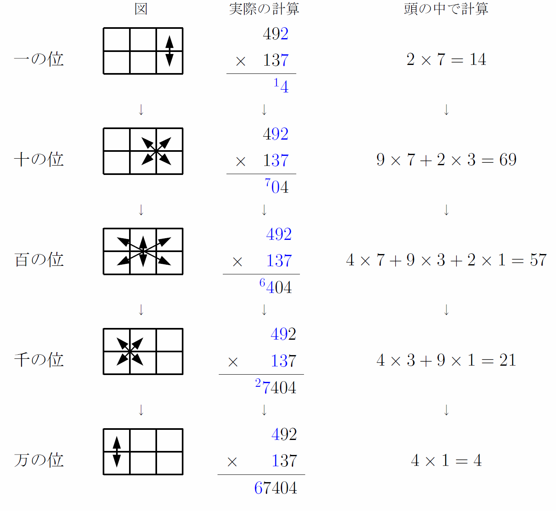 figure33