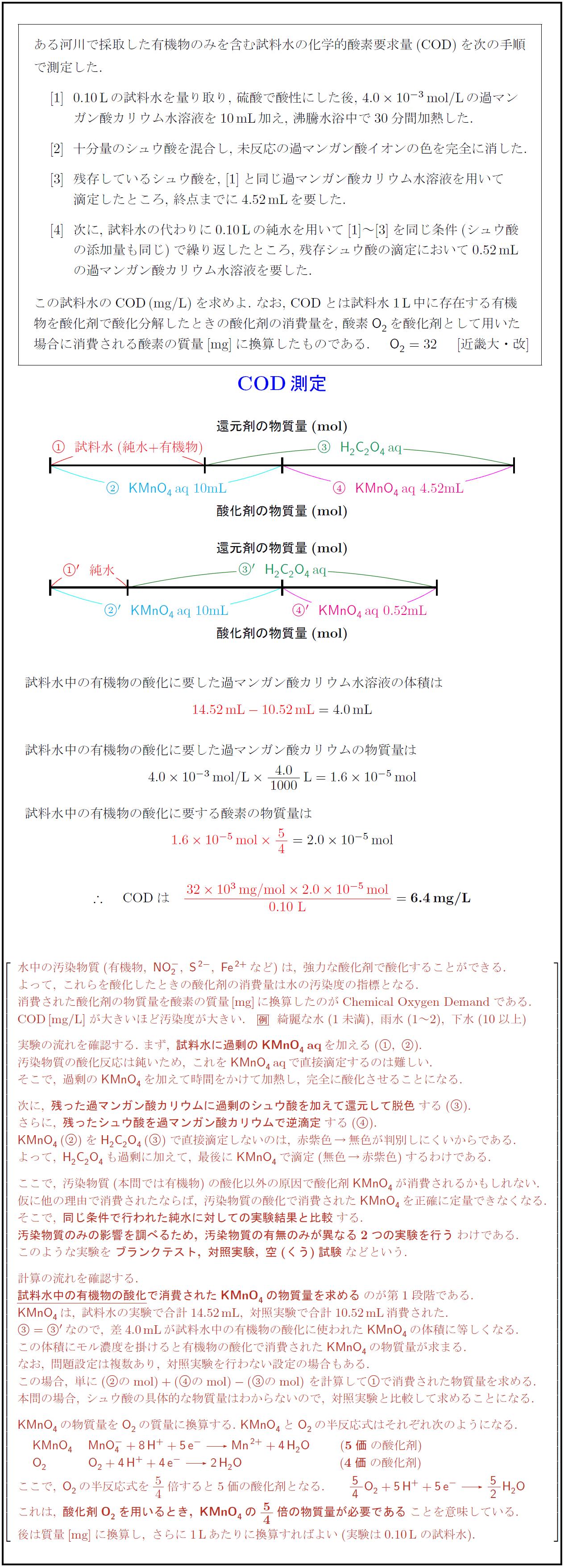 高校理論化学】COD(化学的酸素要求量)測定 | 受験の月