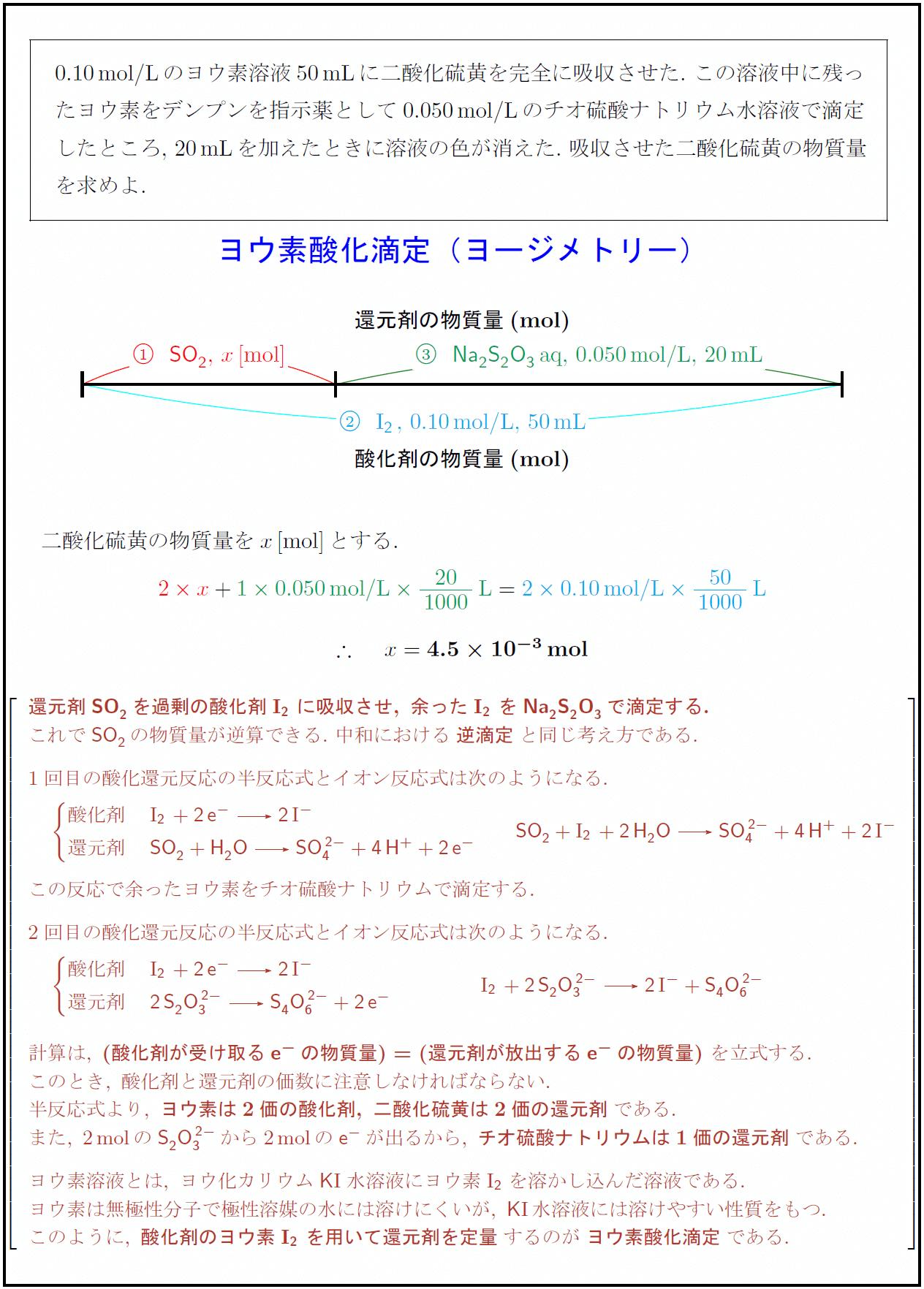 iodometric-titration2