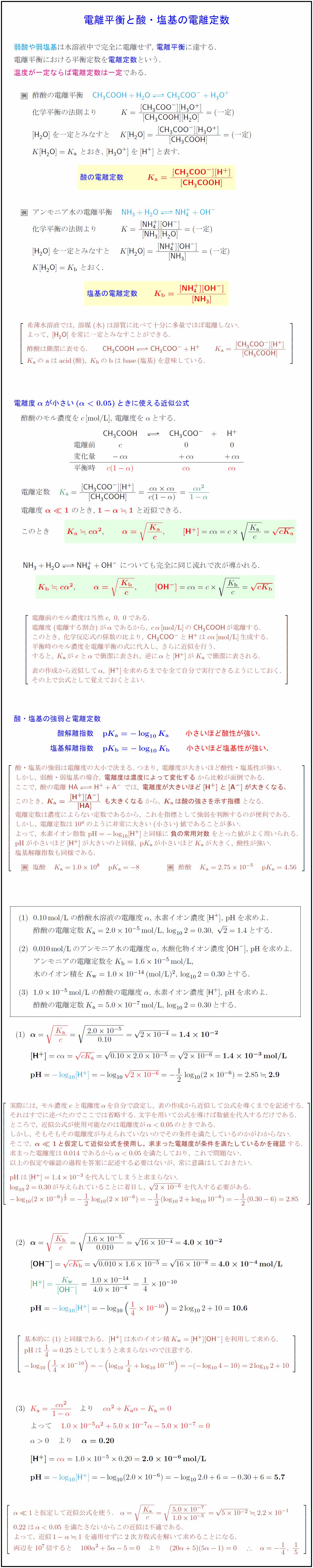 ionization-equilibrium
