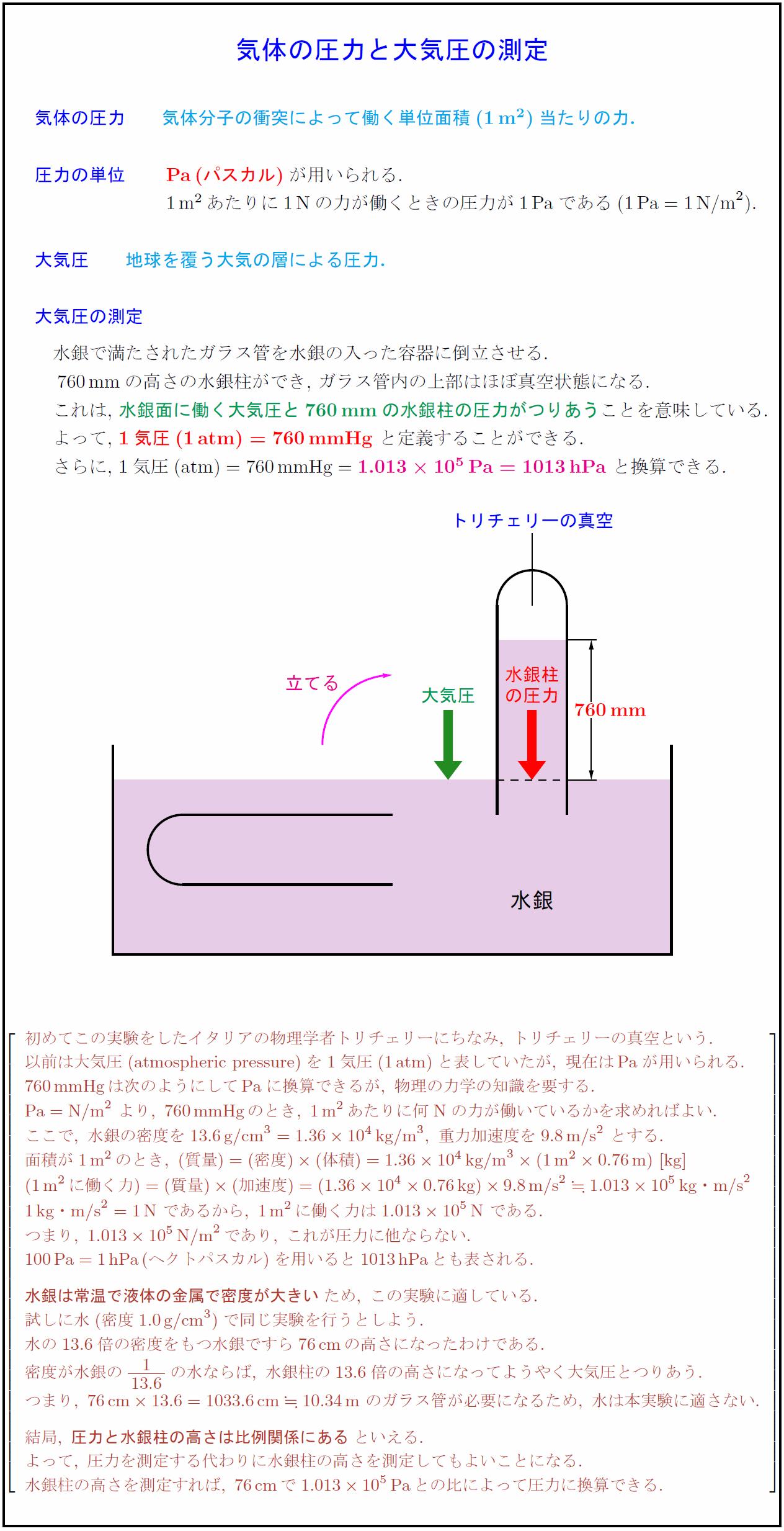atmospheric-pressure