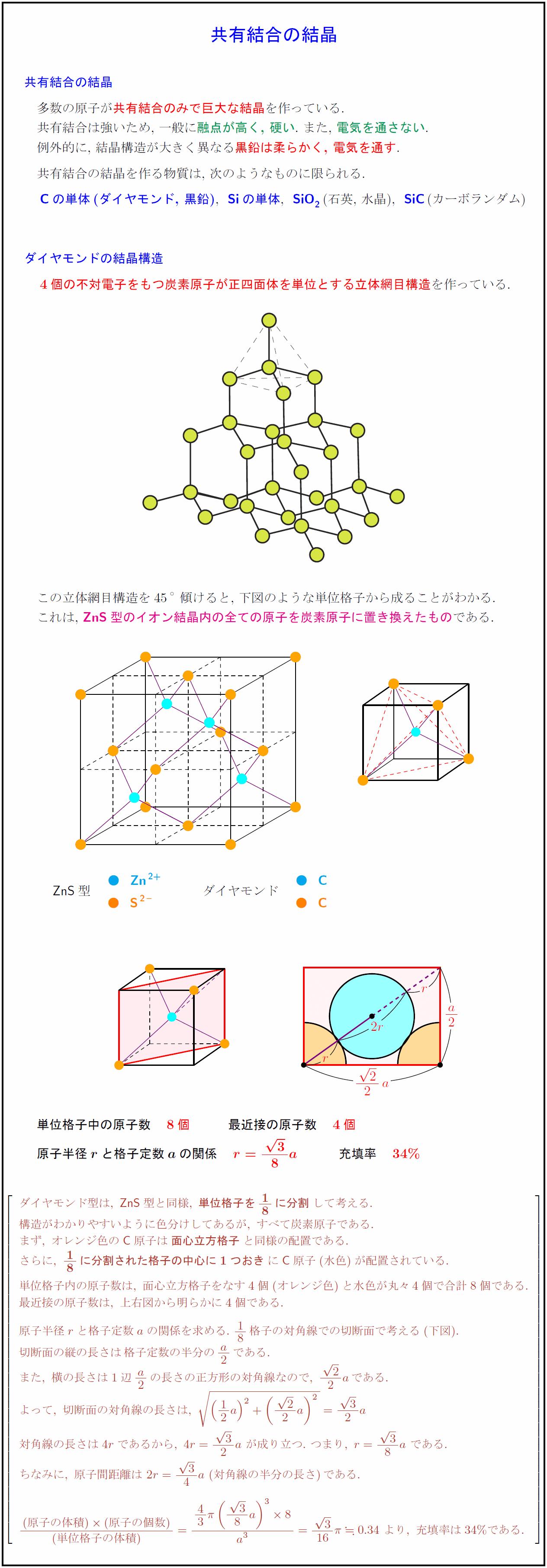 立方 格子 単純