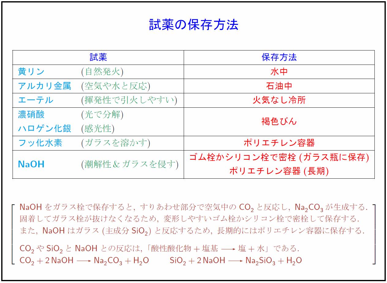 reagent-preservation-2