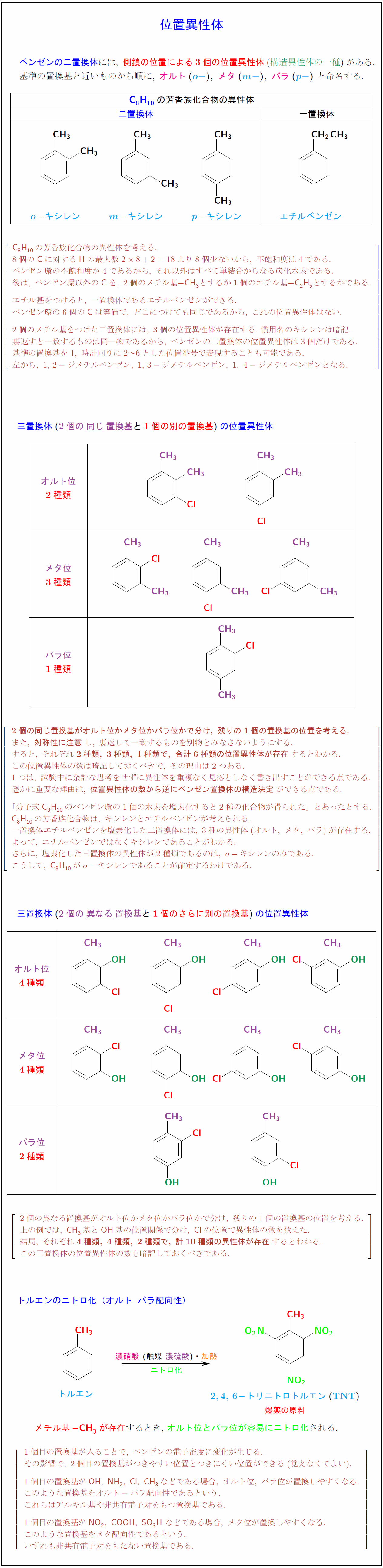 position-isomer