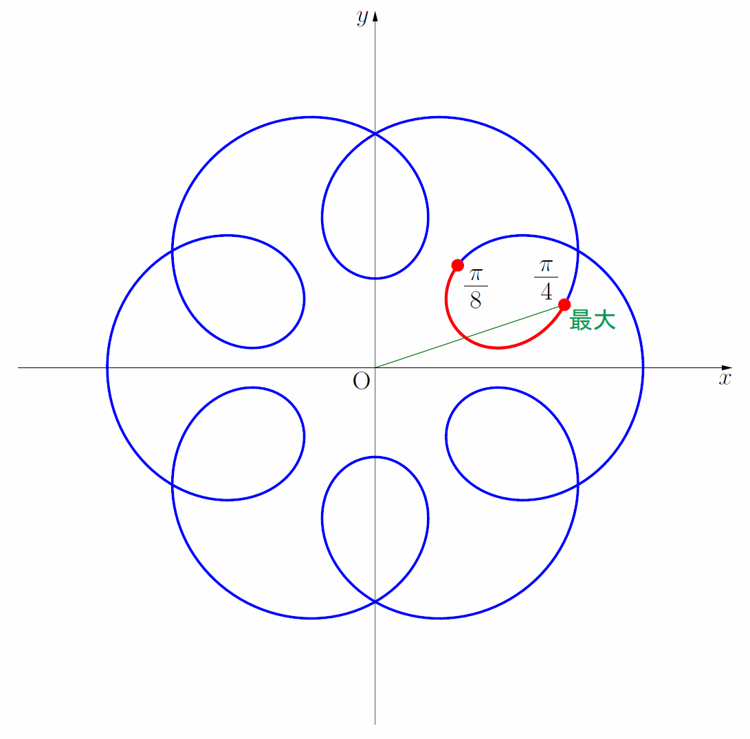 2015center-1-1-graph