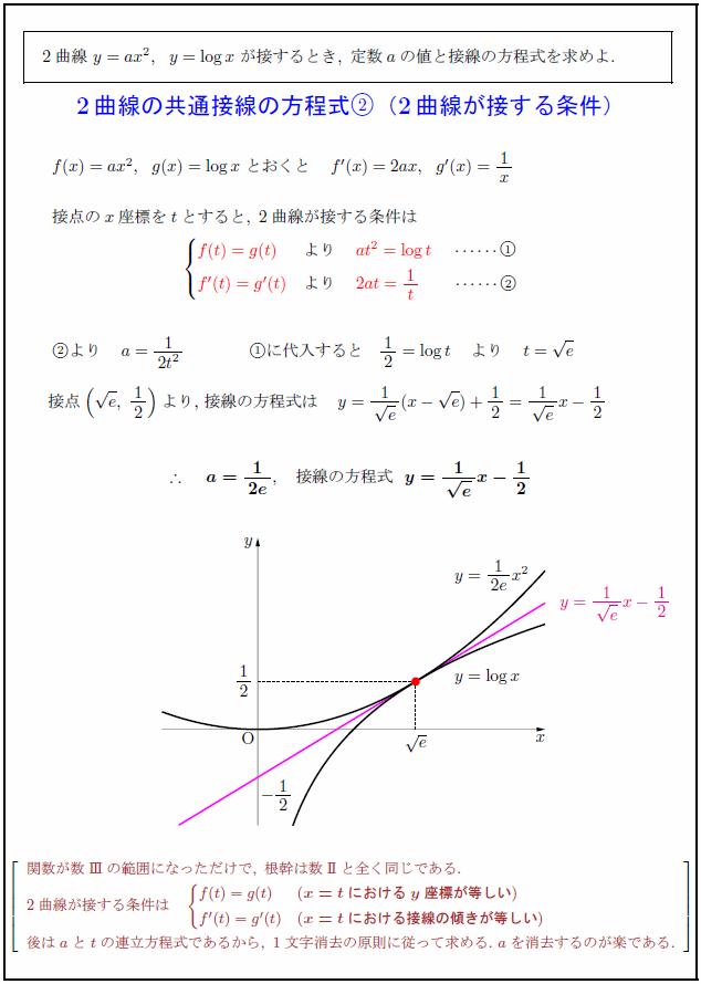 common-tangent4