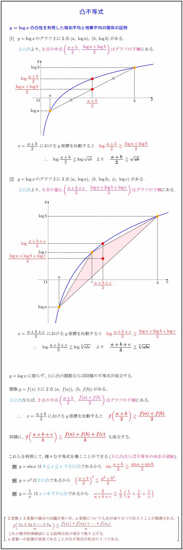 convex-inequality