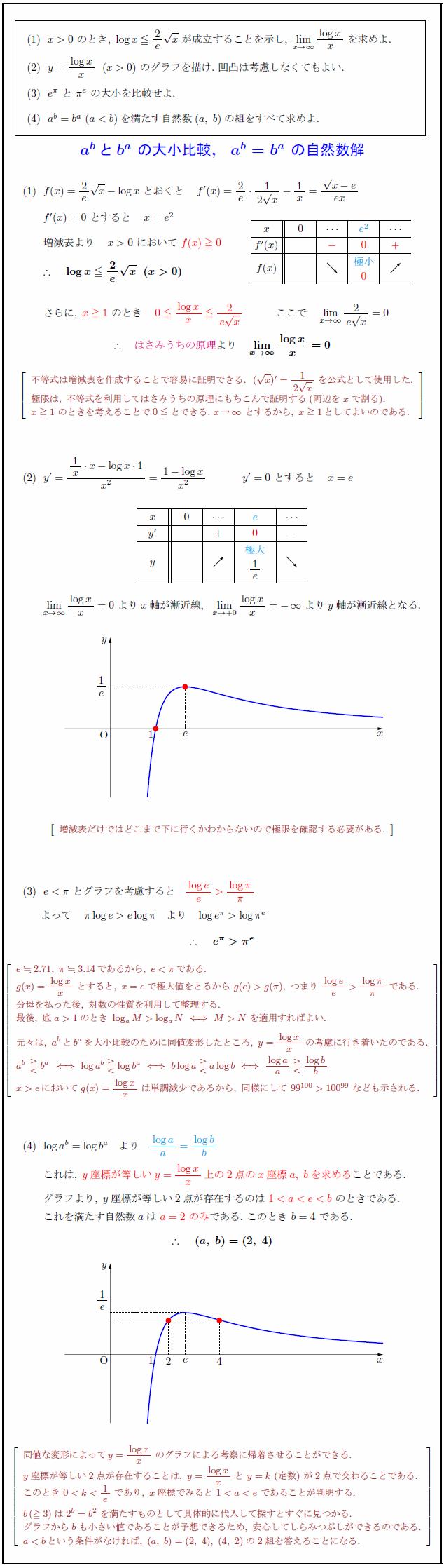 logx-x-application