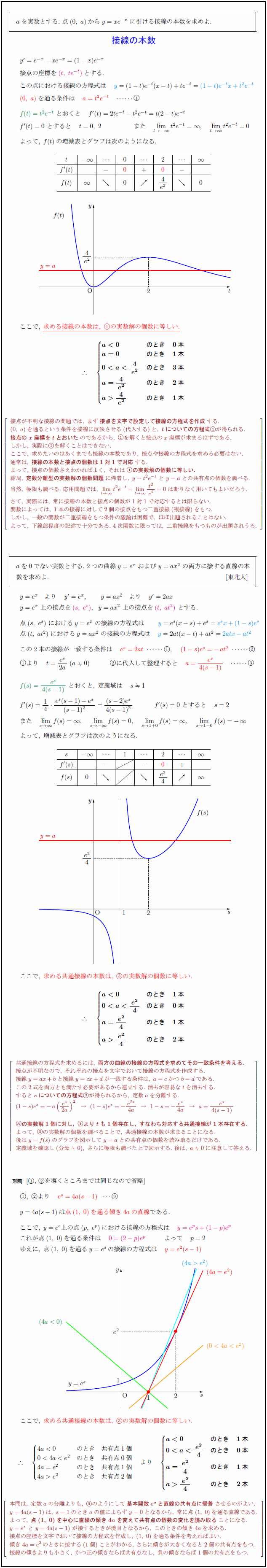 tangent-number