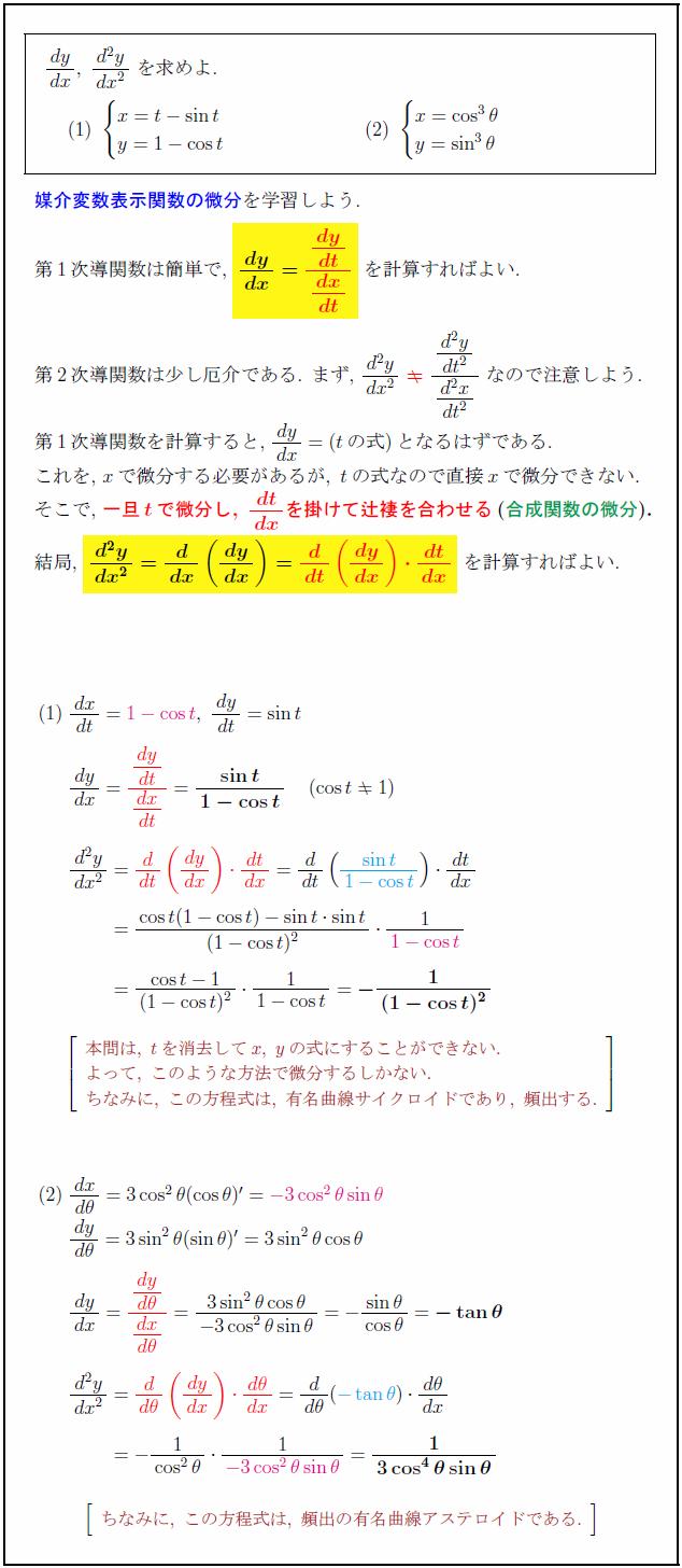 parameter-derivation