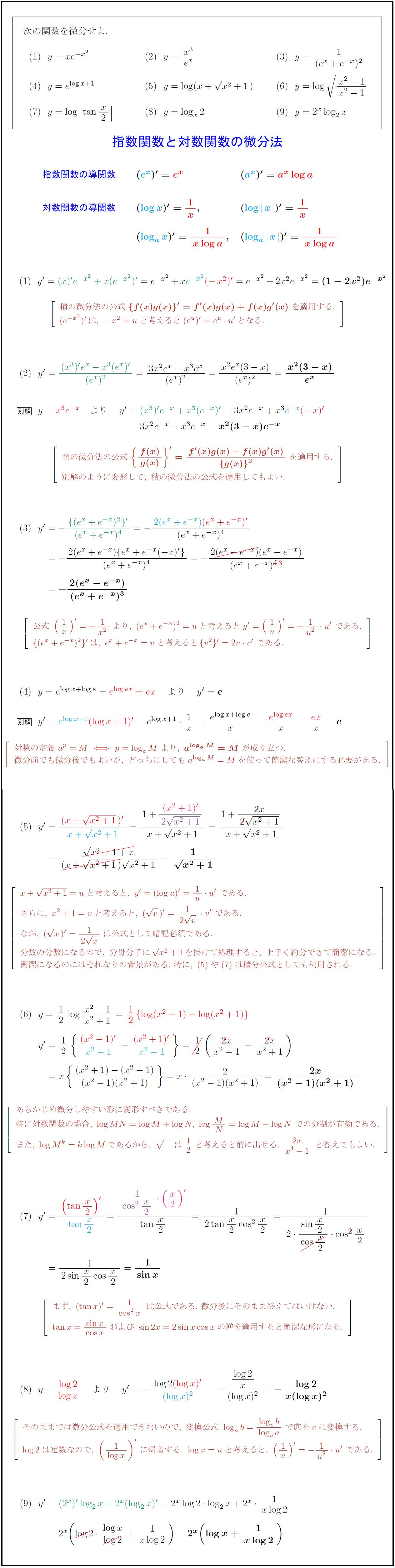 指数関数と対数関数の微分法 | ...
