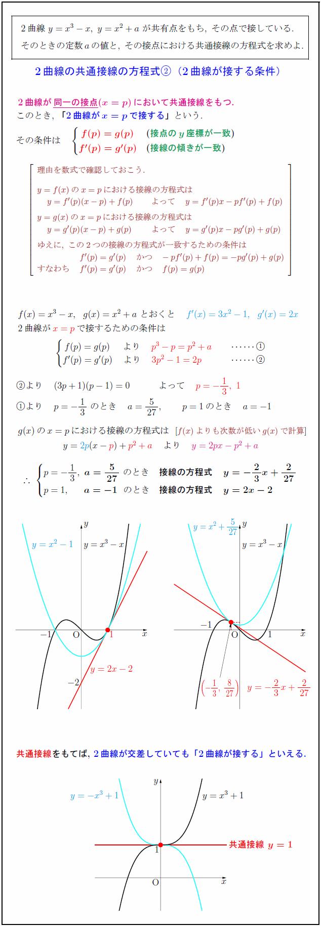 common-tangent2