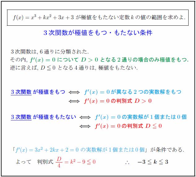 cubic-function-extremum