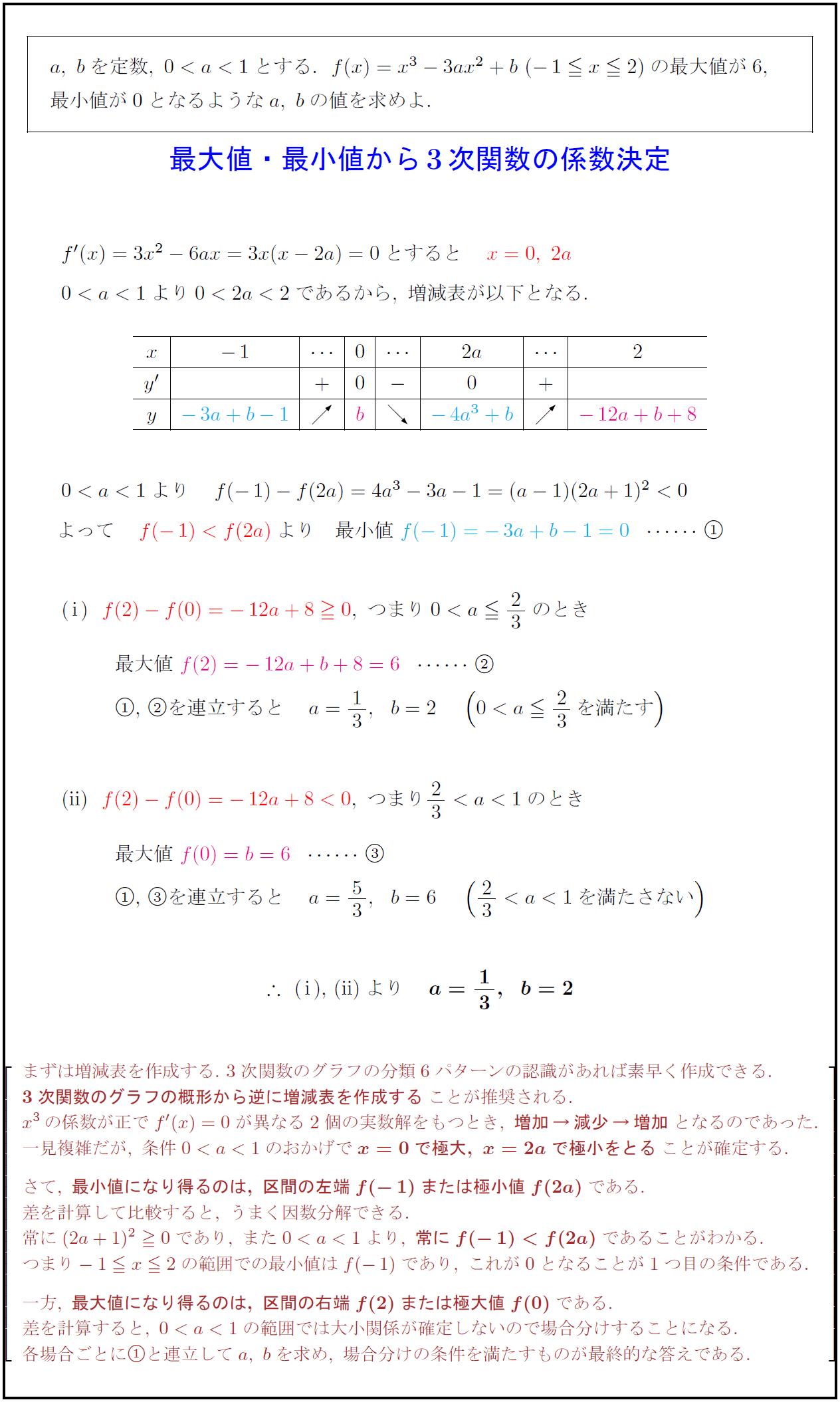 differential-formula