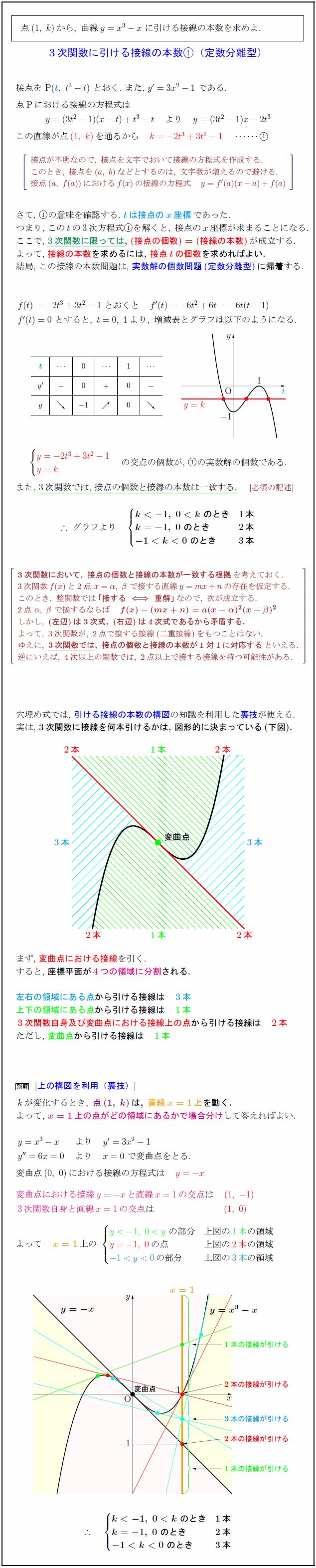 tangent-number1