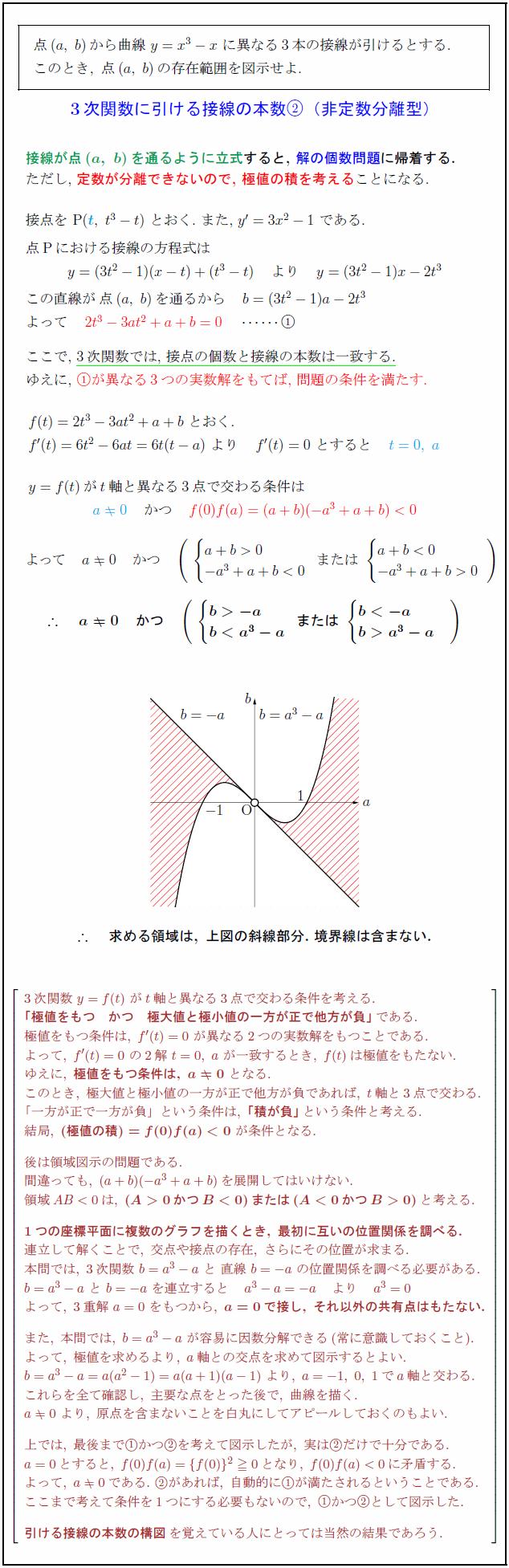 tangent-number2