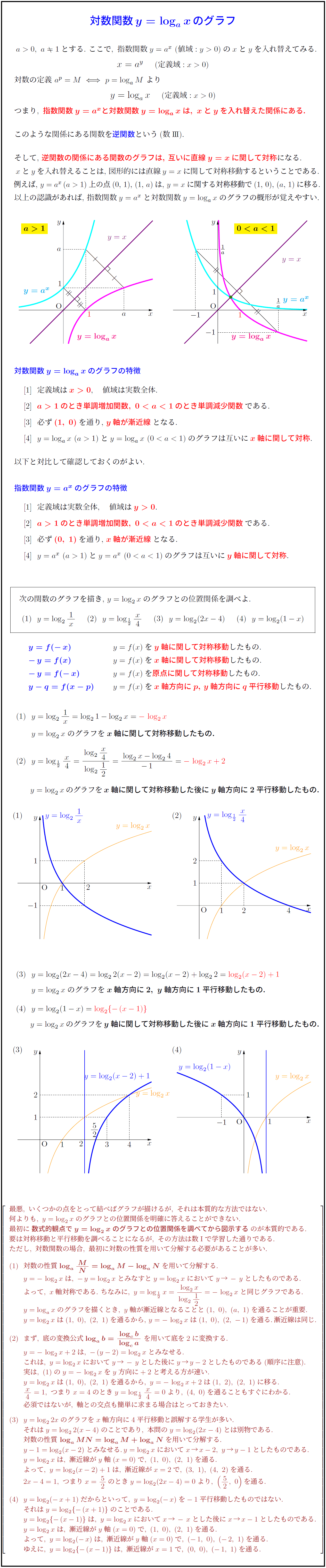 関数 関数 指数 対数