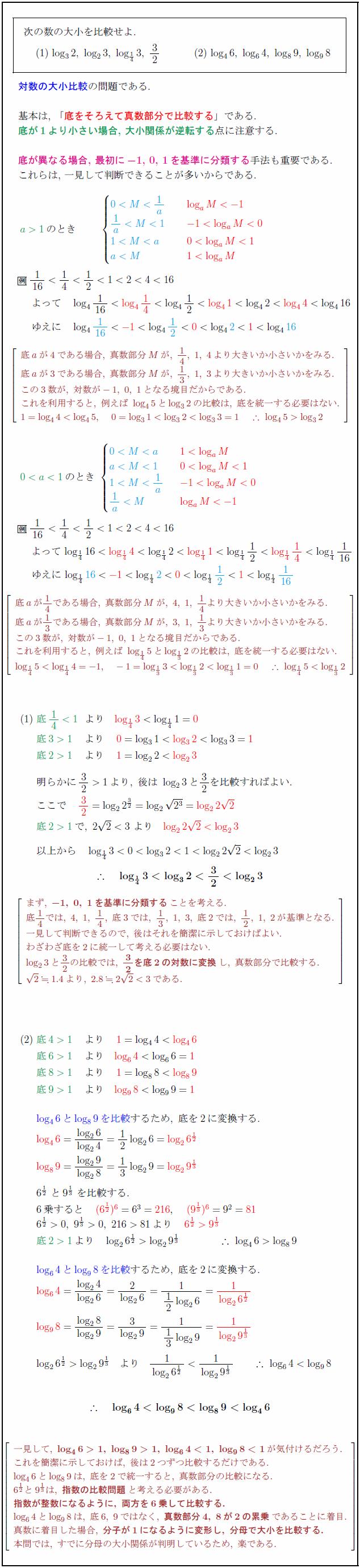 logarithm-comparison