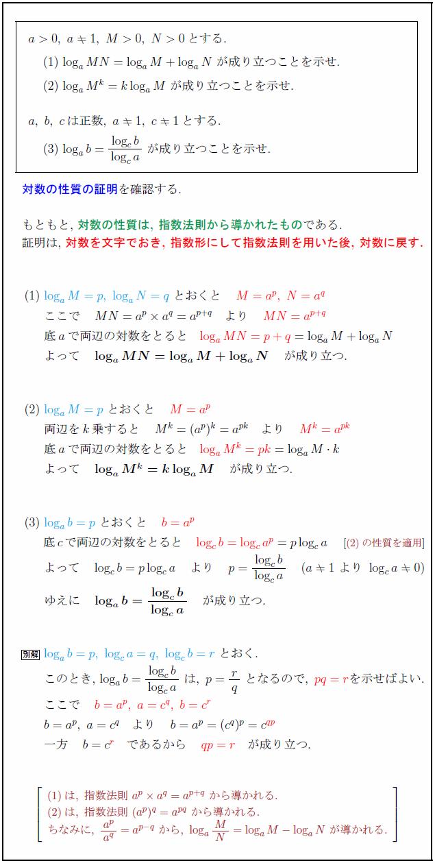 logarithm-property