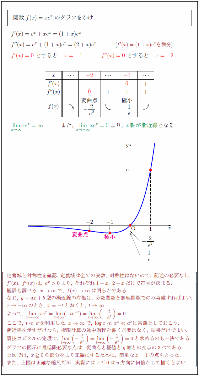 exponent-function1