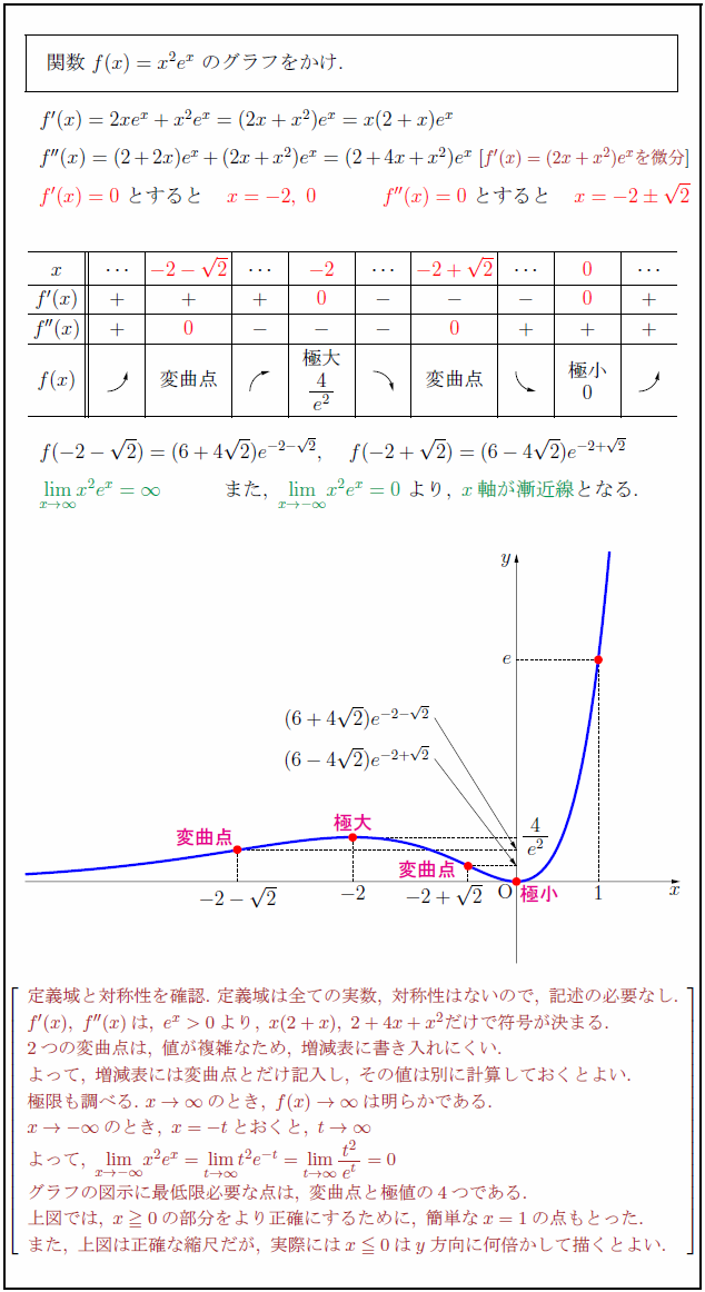 exponent-function2