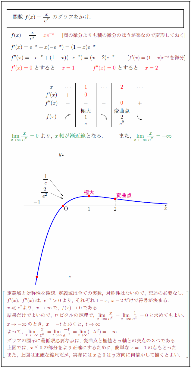 exponent-function3