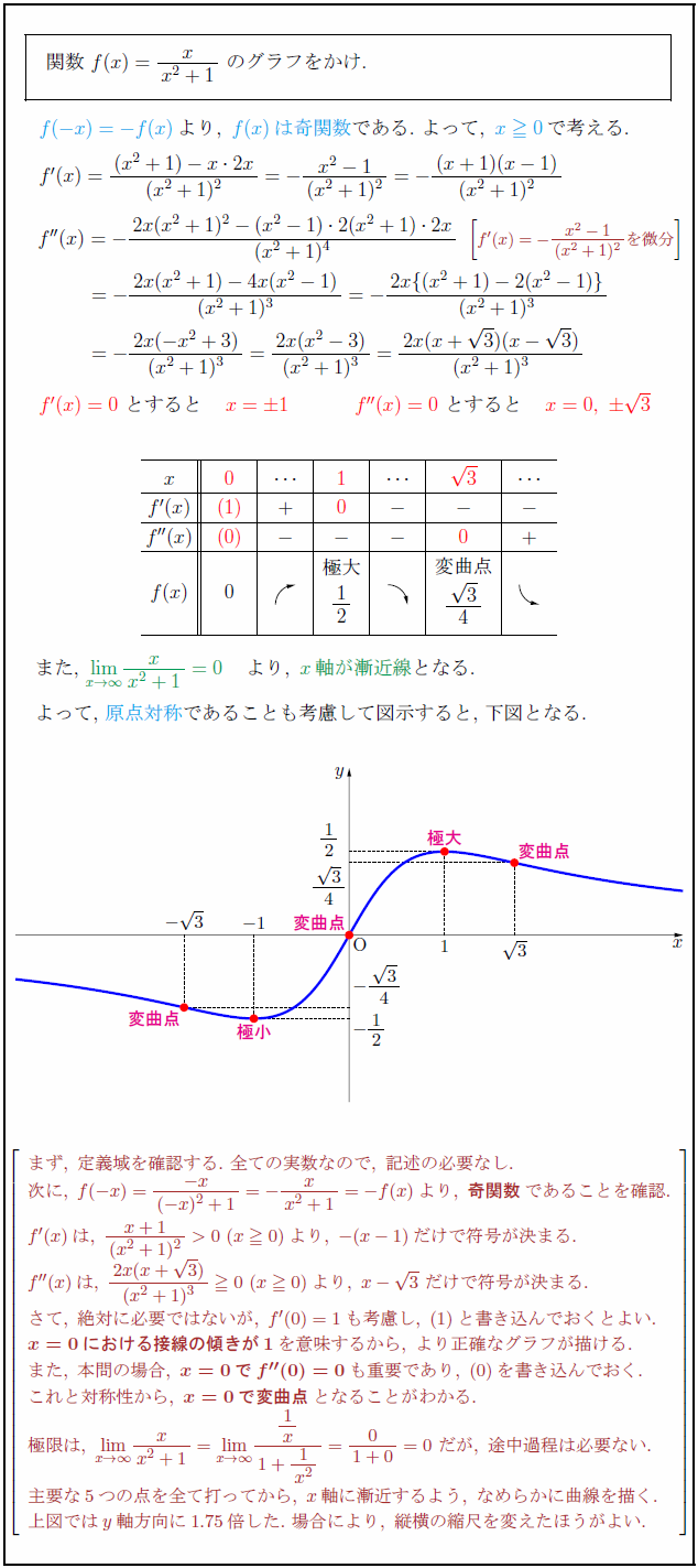 fractional-function2