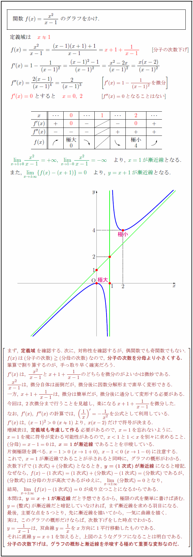 fractional-function3