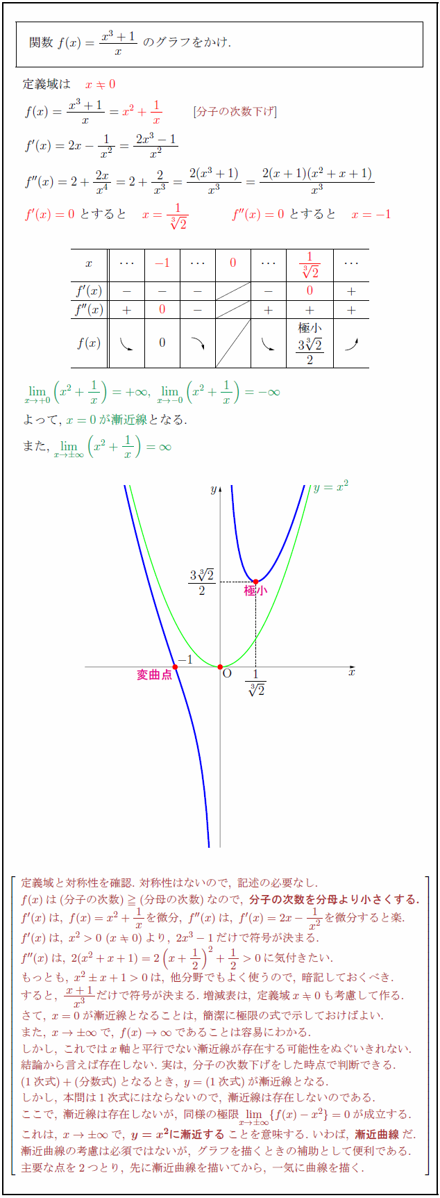 fractional-function5