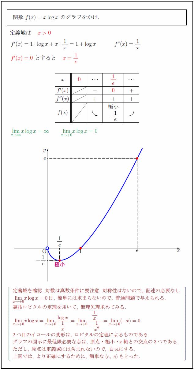 logarithmic-function1