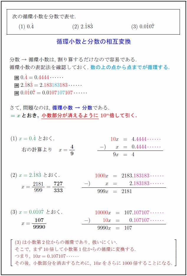 periodic-decimal