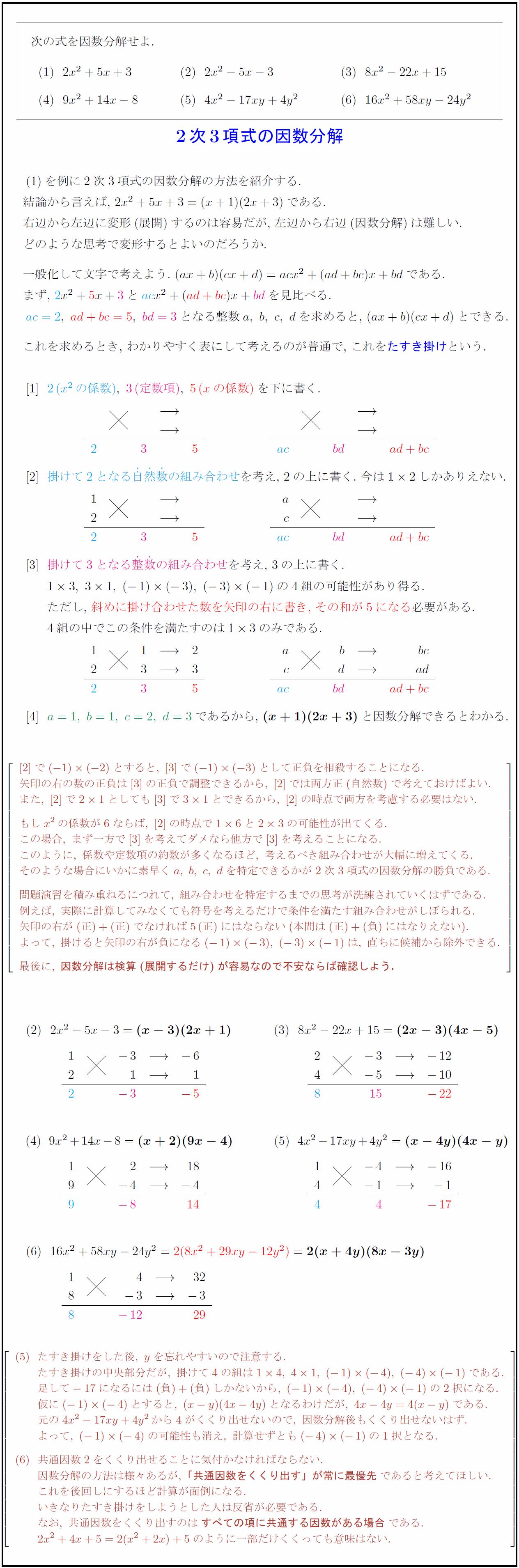2次3項式の因数分解(たすき掛け)