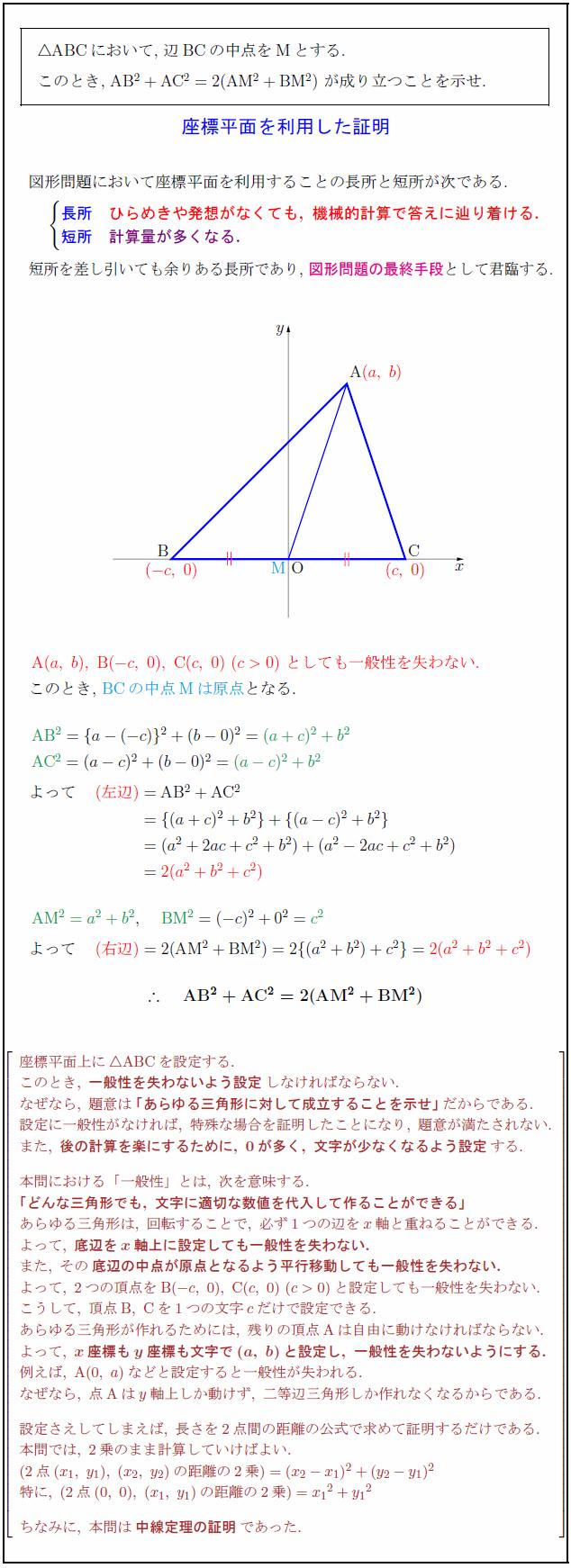 coordinate-plane