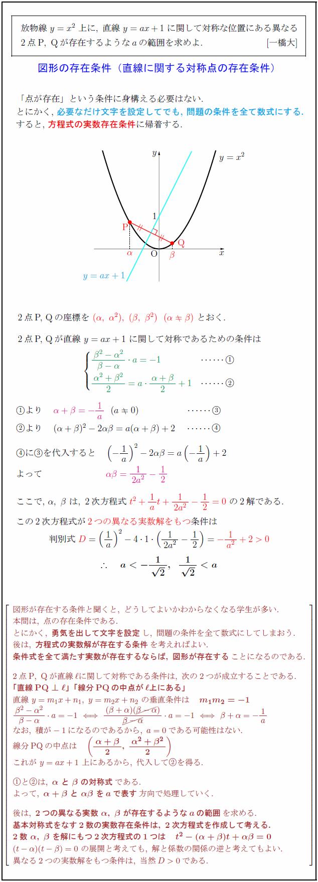 line-symmetric-point