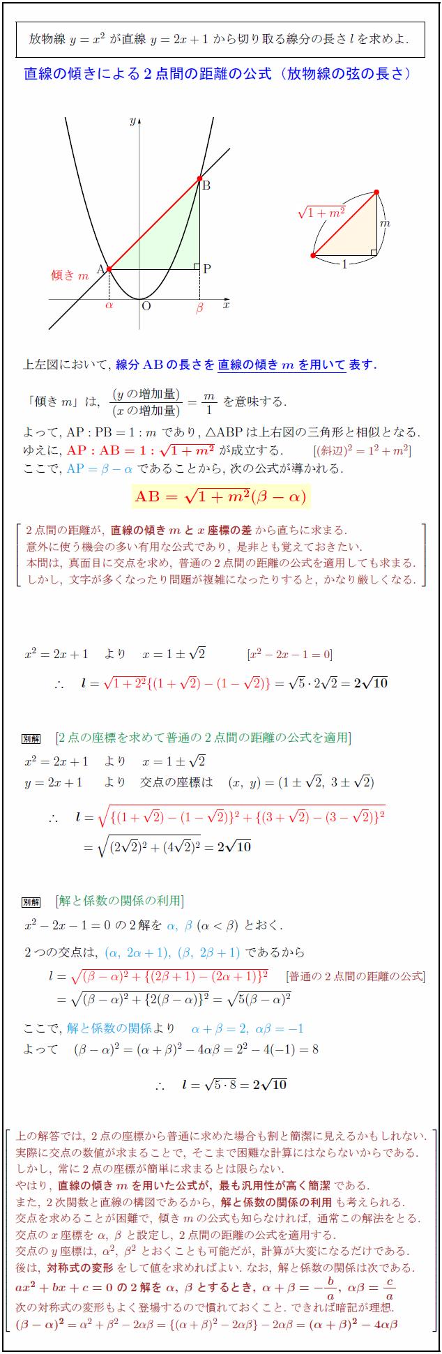parabola-subtense