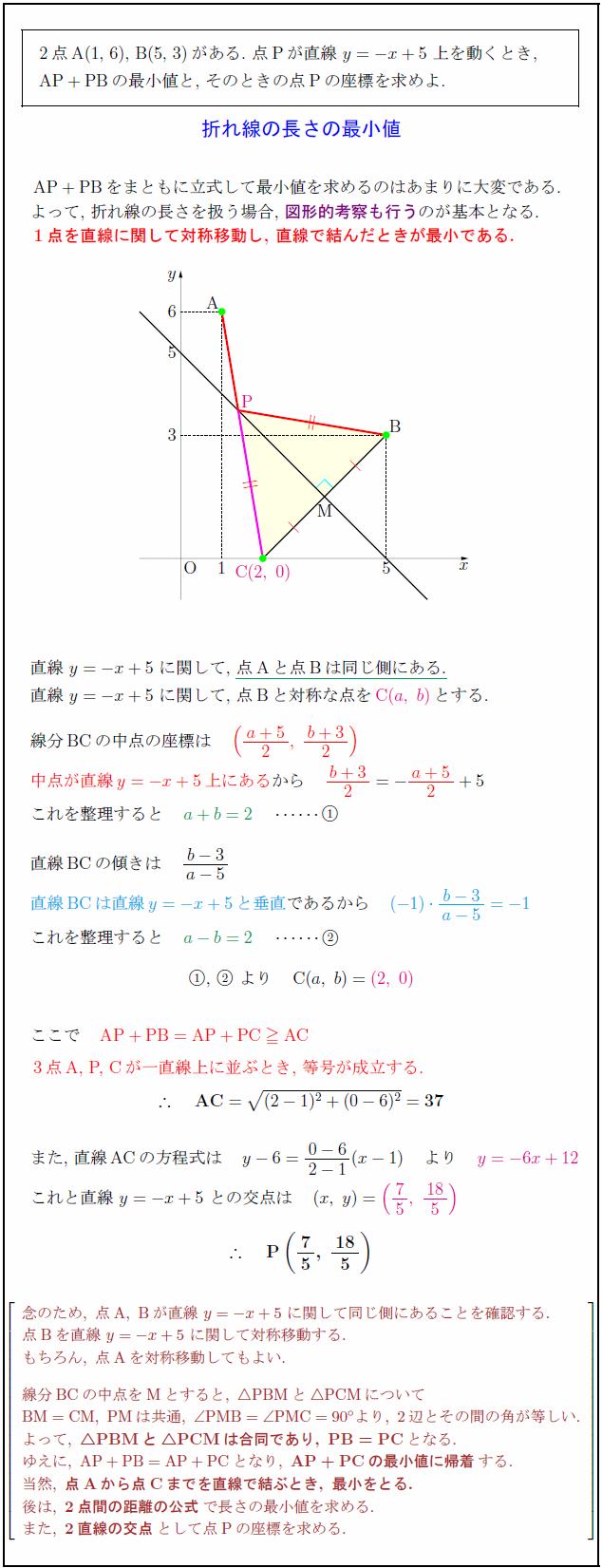 polygonal-line