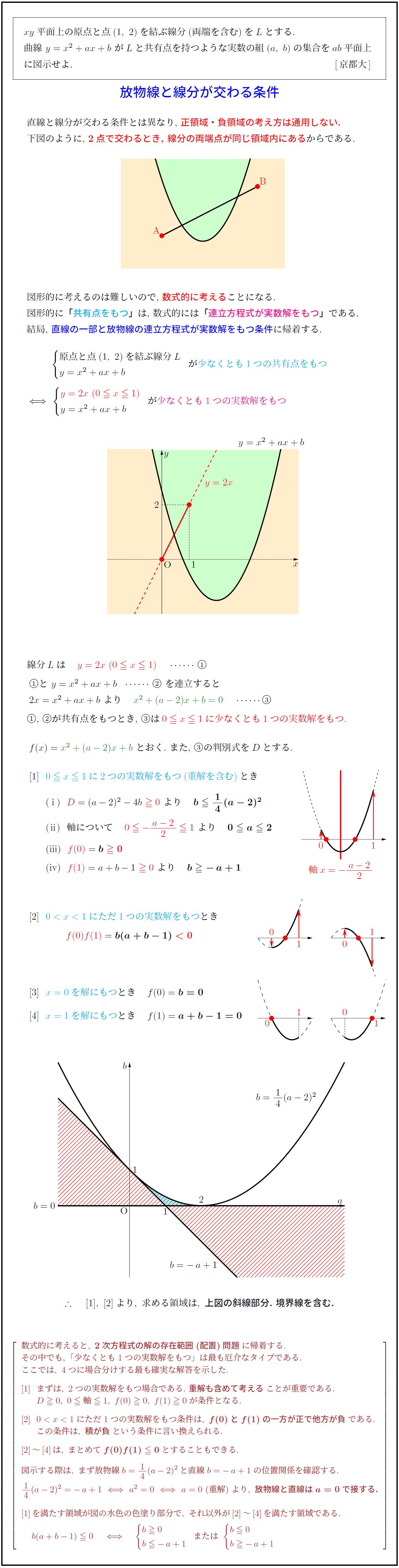 bisector-angle