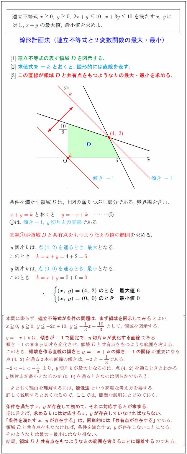 linear-programming