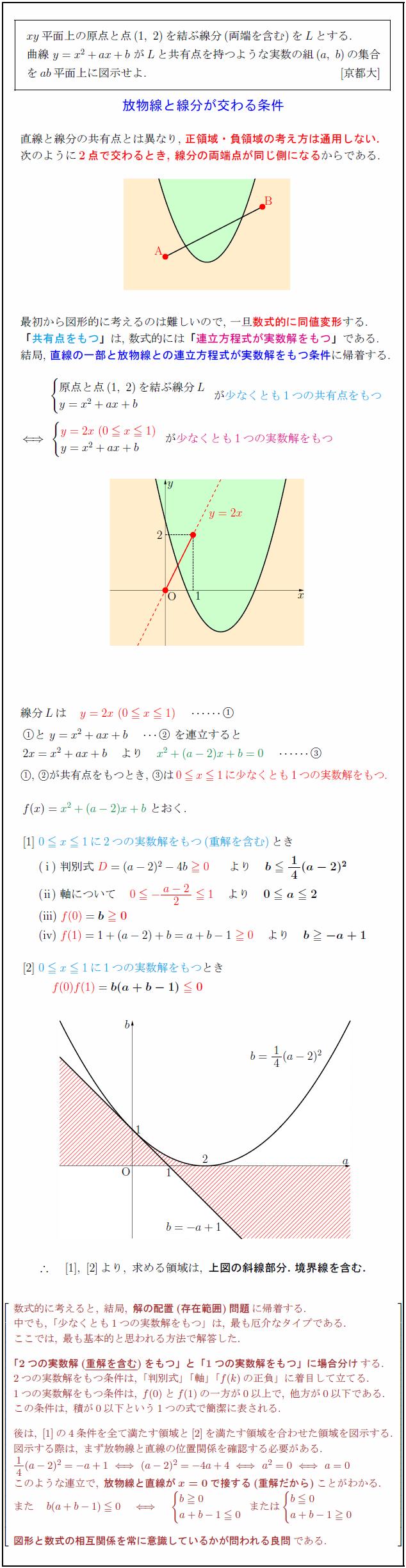 parabola-segment