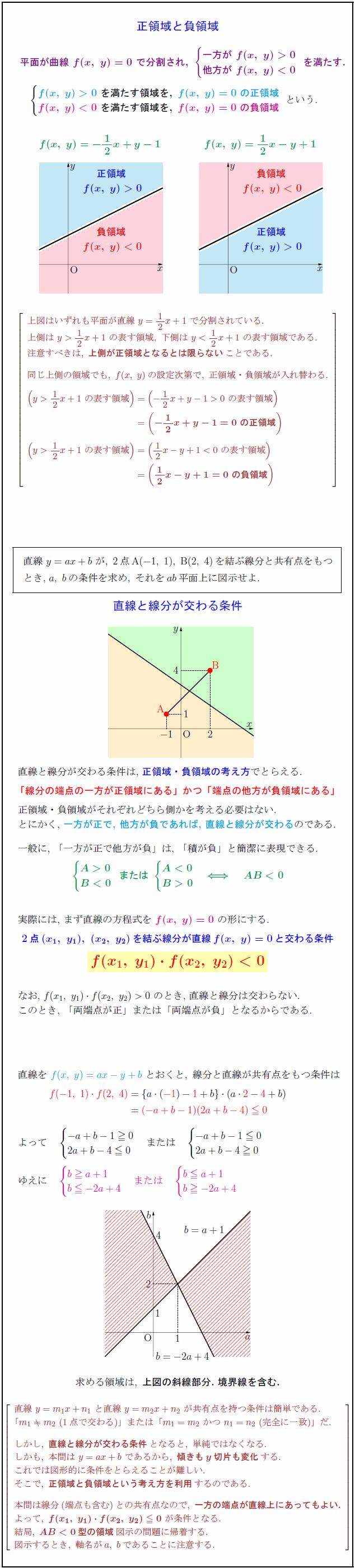 positive-negative-area