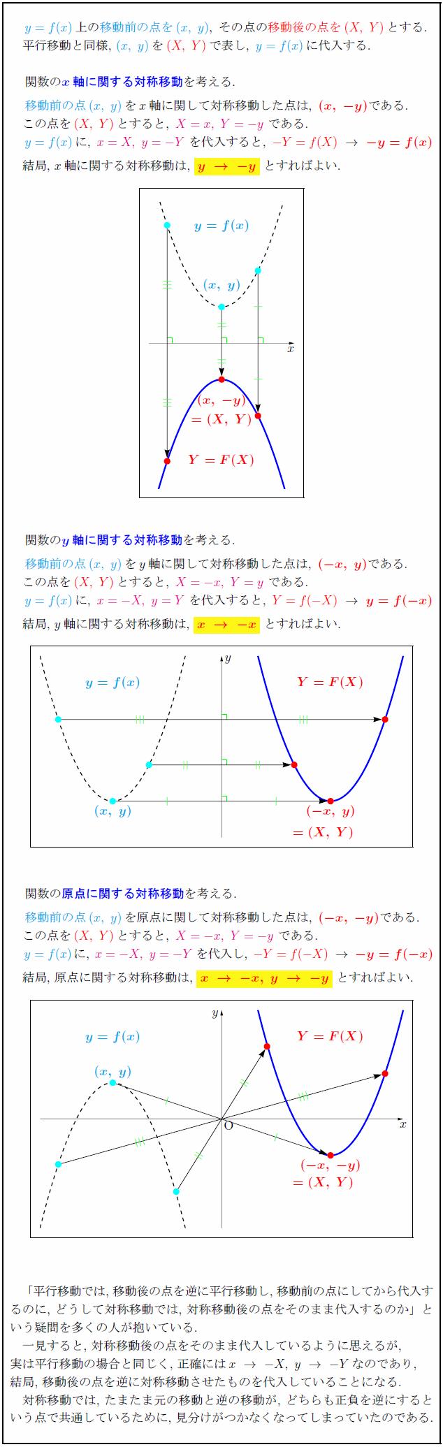 line-symmetric-displacement