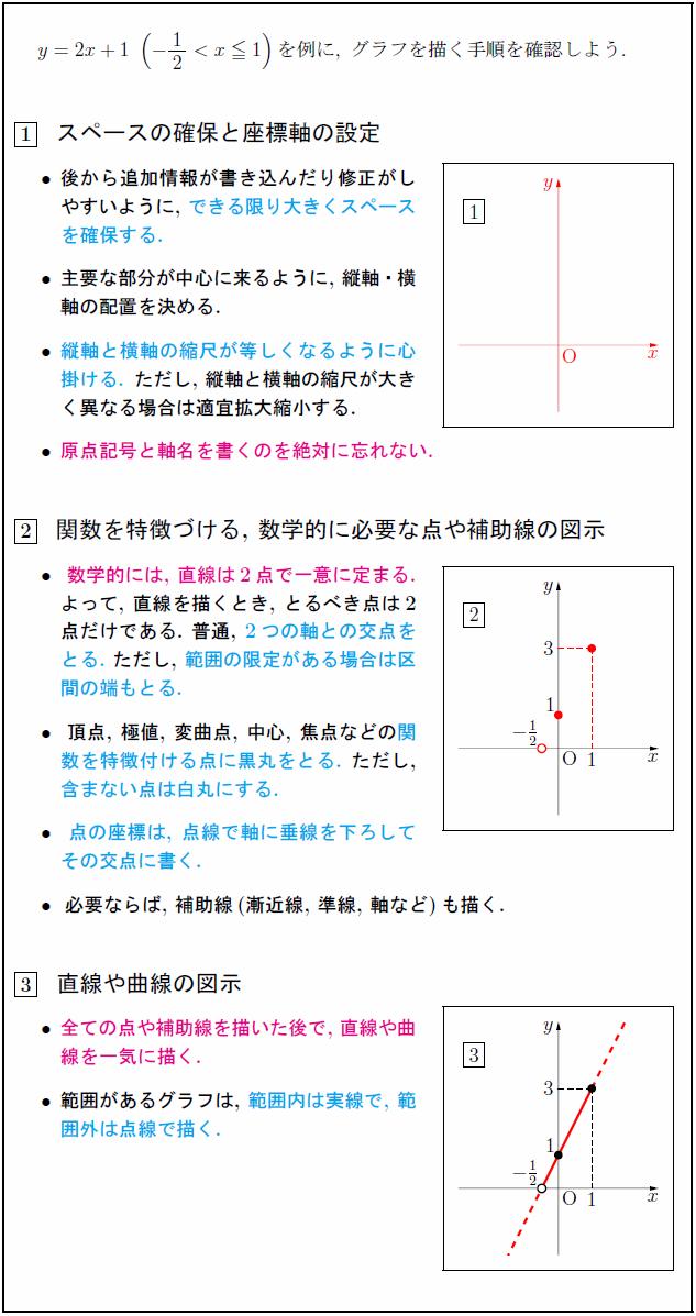 basic-graph