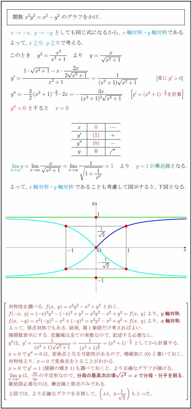implicit-function3