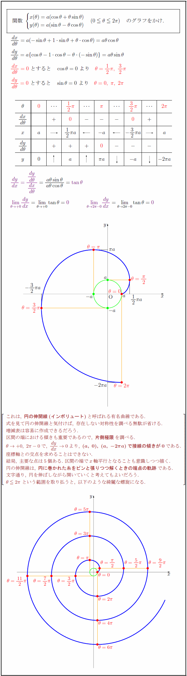 involute-circle