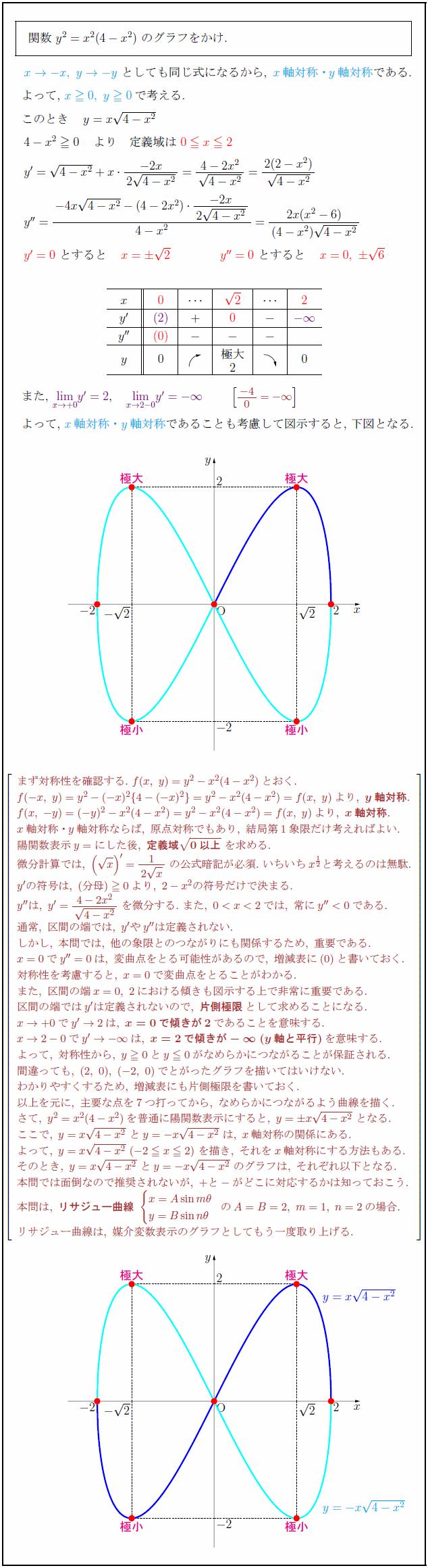lissajous-curve1