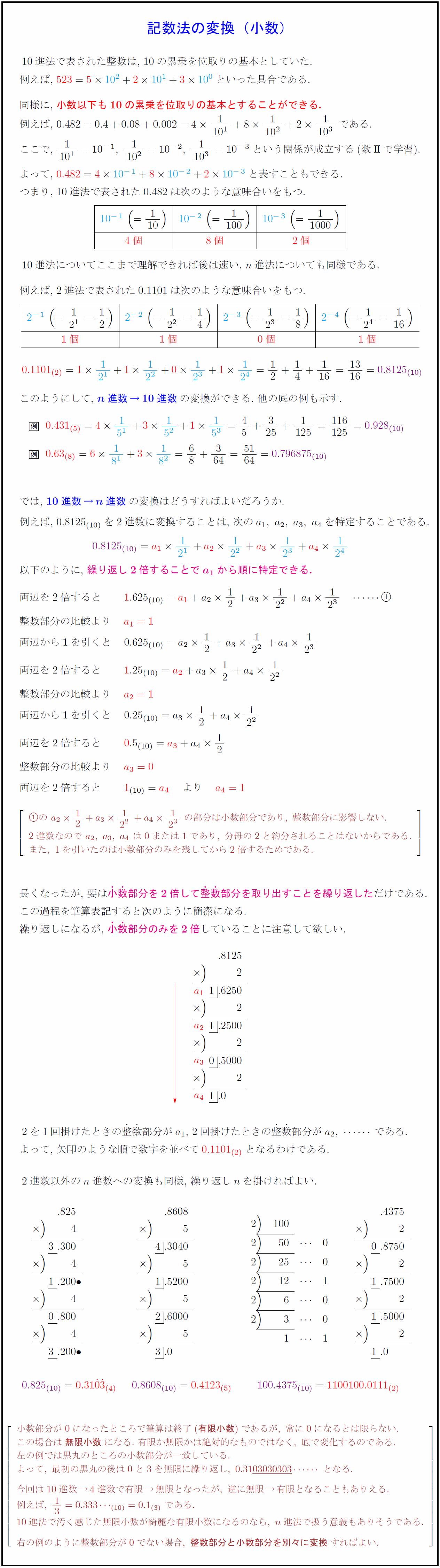 小数 N 進 法