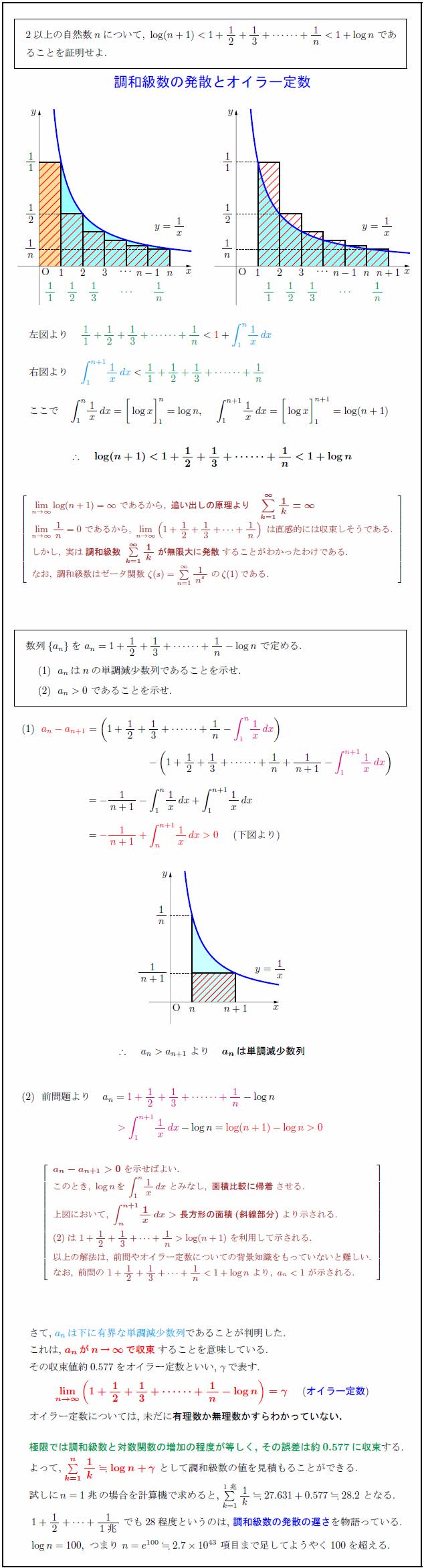 harmonic-series-euler-constant