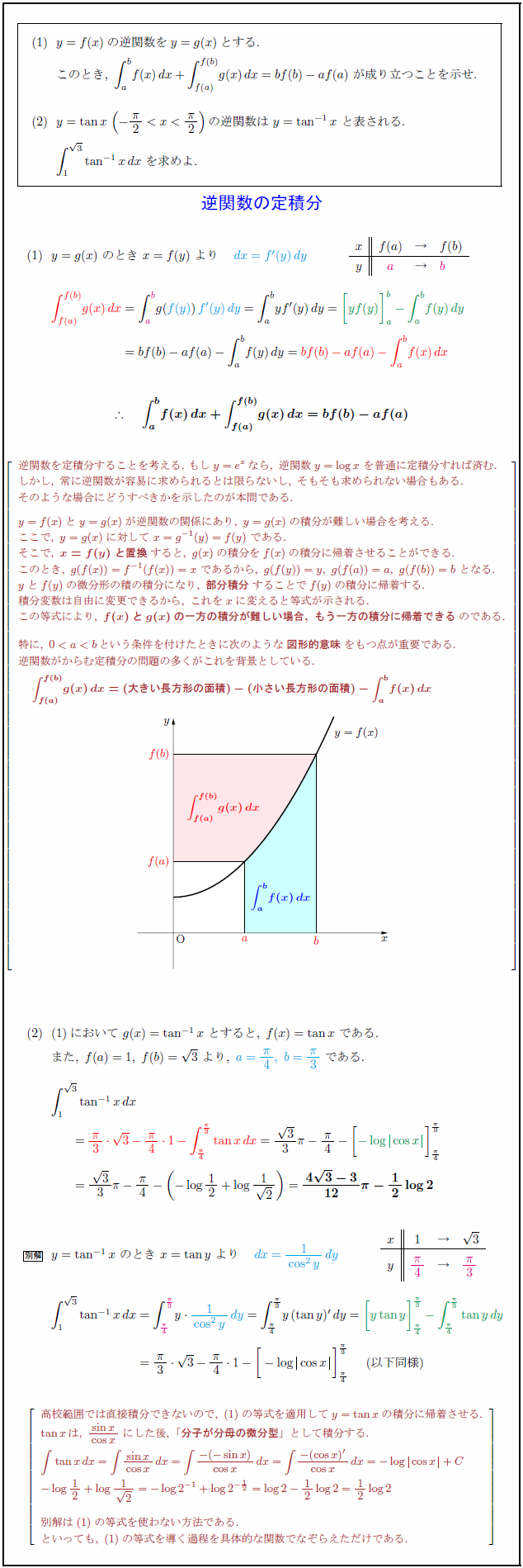 inverse-function-integral