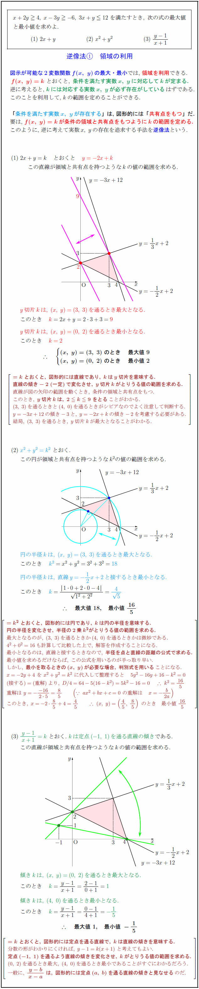 inverse-image1